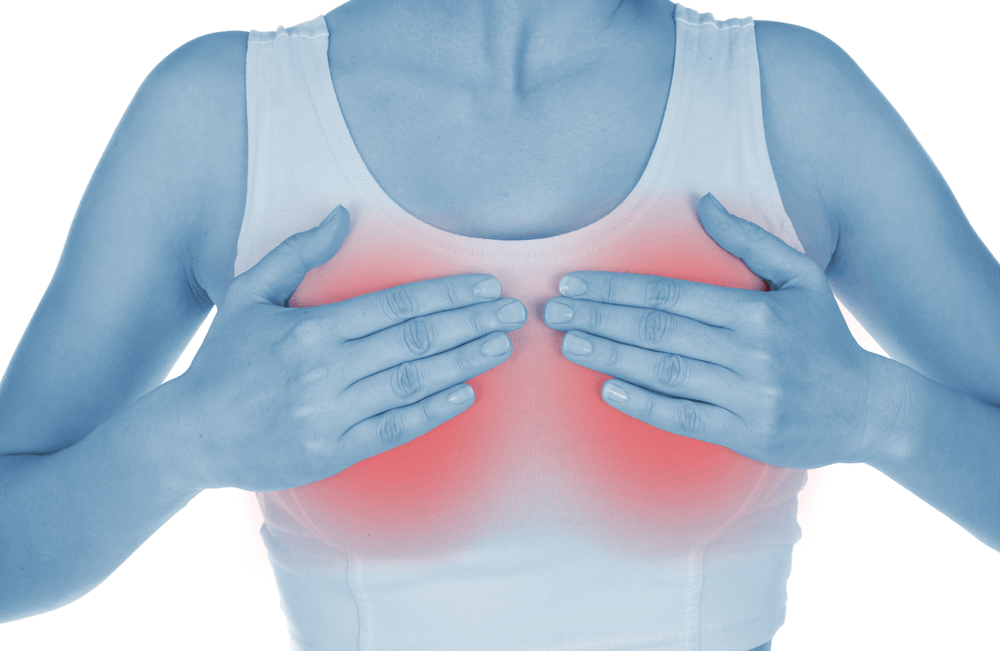 breast pain menopause